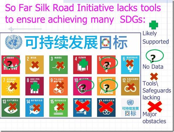 China's Silk Road Initiative compatibility   with the Agenda 2030 SDGs